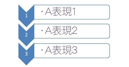 Categorize01.JPG