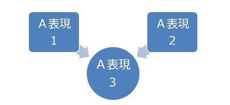 Categorize02.JPG