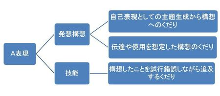 Categorize03.JPG