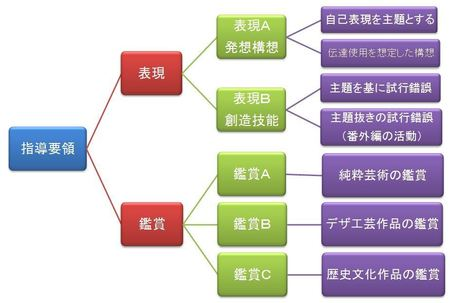 Categorize07.JPG